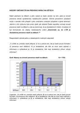 Názory občanů ČR na prevenci násilí na dětech ()