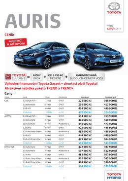 CENÍK Výhodné financování Toyota Garant – akontaci platí Toyota