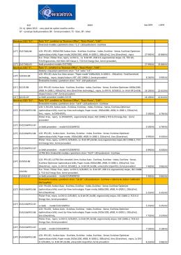 kod popis bez DPH s DPH 22.-tý týden 2015