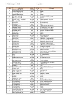 Medlánecký sysel 4.4.2015 rozpis běhů 1. kolo č. běhu