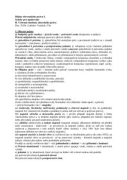 Dějiny slovenského práva I. Sylaby pro opakování B. Vybrané