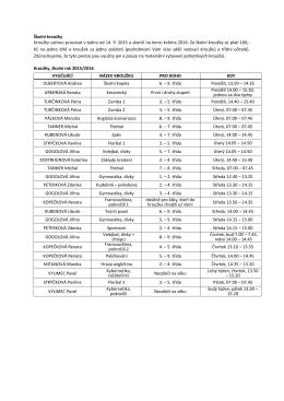 Školní kroužky Kroužky začnou pracovat v týdnu od 14. 9. 2015 a