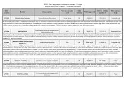 Seznam konečných příjemců - Fond pro nestátní neziskové