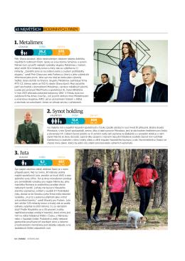 Časopis FORBES - 50 největších českých