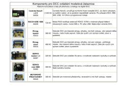Komponenty pro DCC ovládání modelové železnice