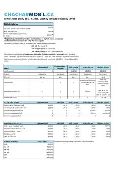 Ceník Služeb platný od 1. 4. 2015, Všechny cenu jsou uvedeny s DPH