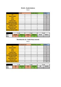 Výsledky a statistiky