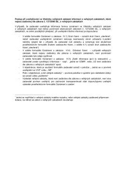 Postup při uveřejňování ve Věstníku veřejných zakázek informací o