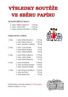 NEJLEPŠÍ SBĚRAČI ŠKOLY: 1. místo Eliška Vajbarová 3 374 kg 2