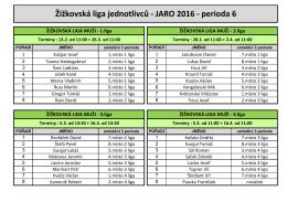 Žižkovská liga jednotlivců - JARO 2016