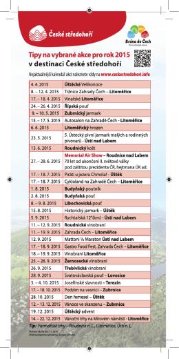 12. 4. 2015 Tržnice Zahrady Čech – Litoměřice