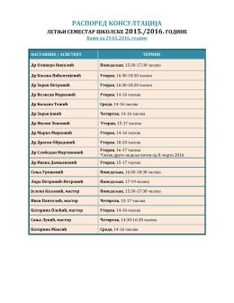 Raspored konsultacija - Poslovni fakultet Valjevo