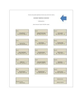 Распоред ученика по учионицама