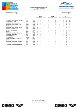 Statistika medalja Sve discipline