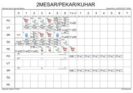 2MESAR/PEKAR/KUHAR