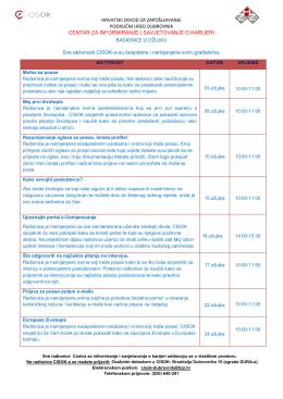 Raspored aktivnosti ožujak 2016.