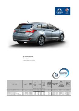 Hyundai i30 karavan