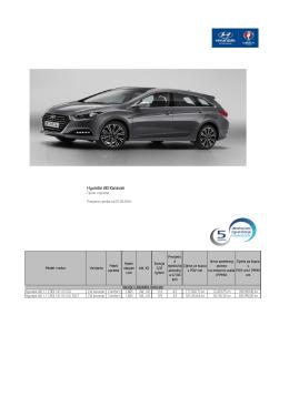 Hyundai i40 Karavan