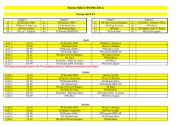 Raspored i satnica utakmica U10