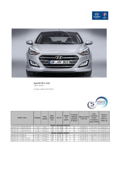 Hyundai i30 5 vrata