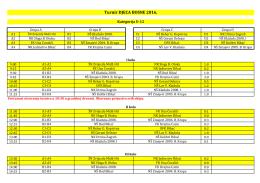 Rezultati prvog dana turnira Djeca Bosne – U12