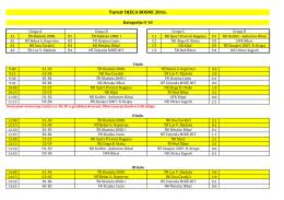 Rezultati prvog dana turnira Djeca Bosne – U10