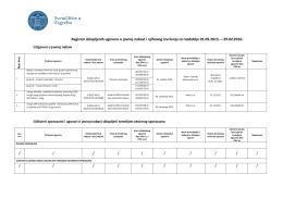 Registar sklopljenih ugovora od 1. 9. 2015. do 29. 2. 2016.