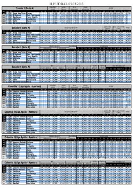 fudbal 05.03.2016 - Top Bet Solutions