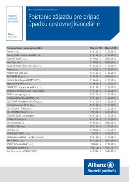 Zoznam cestovných kancelárií poistených proti