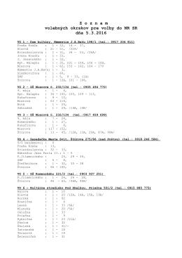Z o z n a m   volebných okrskov pre voľby do NR SR dňa 5.3.2016