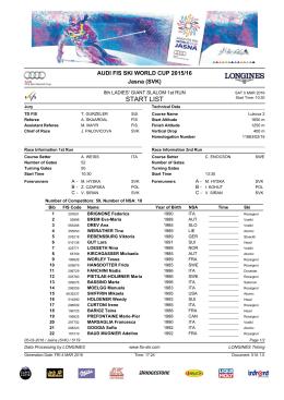 GS 05. 03. 2016 Štartová listina Obrovský slalom