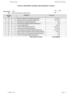 1.6 bütçe giderlerinin kurumsal sınıflandırılması tablosu destek