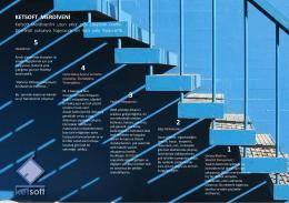 ketsoft merdiveni - Ketsoft Yazılım Teknolojileri