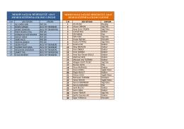 mersin sağlık müdürlüğü aday memur eğitimi katılımcı listesi