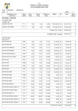 2016 yılı Şubat ayı - Edremit Ticaret Borsası