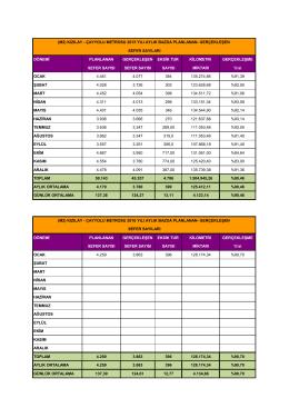 M2 Kızılay Çayyolu Sefer Sayıları