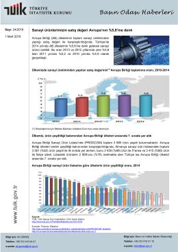 Sanayi ürünlerimizin satış değeri Avrupa`nın %5,8`ine denk