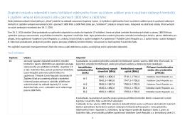 Doplnění otázek a odpovědí k textu Vyhlášení výběrového řízení za