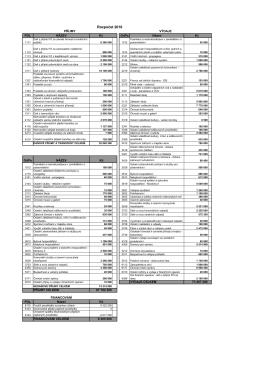 Rozpočet města na r.2016