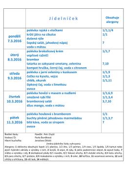 Jídelníček 7.3.-11.3.2016