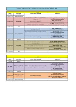 """Program konference """"Sucho a povodně"""