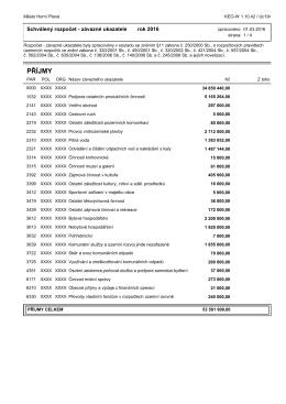 Schválený rozpočet města Horní Planá na rok