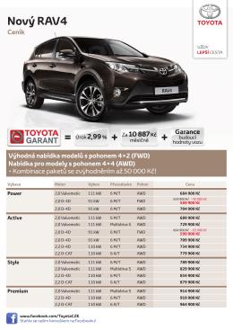 RAV4 - Toyota