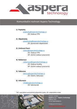 Komunikační rozhraní Aspera Technology