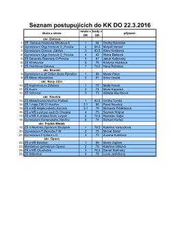 Seznam postupujících do krajského kola dějepisné