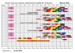 Rozpis hodin pro tréninky mládežnických oddílů HC Strakonice