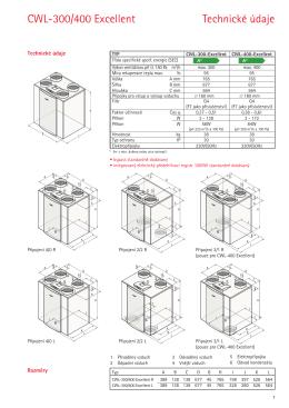 CWL-300/400 Excellent Technické údaje