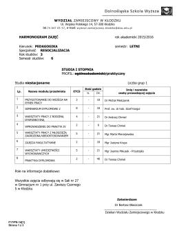 resocjalizacja - Wydział Zamiejscowy DSW w Kłodzku