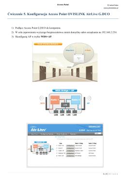Ćwiczenie 5. Konfiguracja Access Point OVISLINK