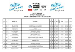 wyniki generalne - RMD Winter Run